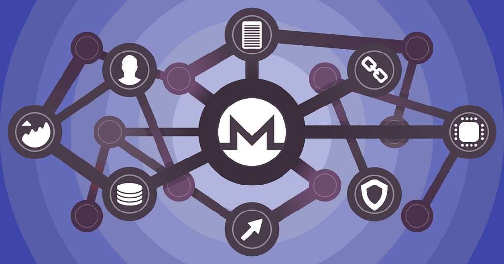 What is Monero Coin?